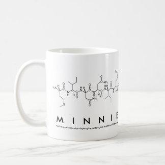 Mugg för Minnie peptidenamn