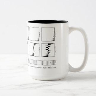 Mugg för Waldorf mikrovågsynt