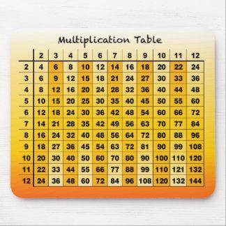 Multiplikation Mousepad Musmatta