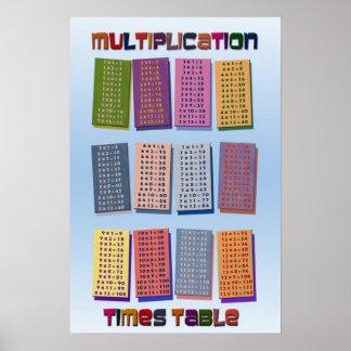 Multiplikation tajmar bordaffischen poster