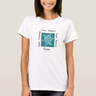 MyastheniaGravis medvetenhet - Service-Damer T-shirts