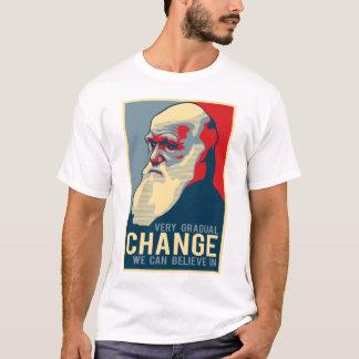 Mycket gradvis ändring som vi kan tro in tröjor