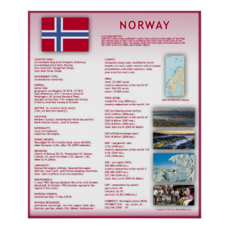 Norge Affisch