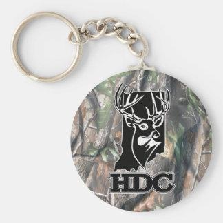 Nyckelring för Hoosierhjortklubb