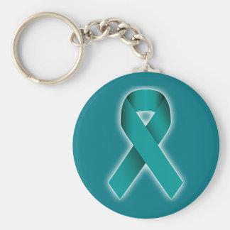 Nyckelring för krickaöverlevandeband