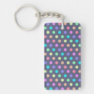 Nyckelringpolka dots