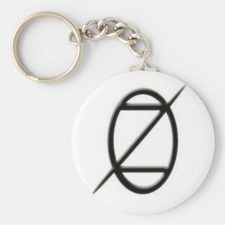 Obetitlade Keychain Rund Nyckelring