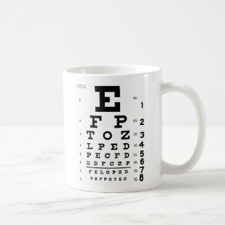 Ögat kartlägger kaffemugg