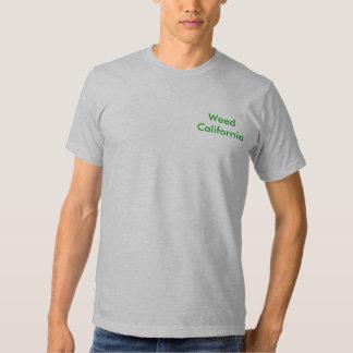 Ogrässkjorta Tröjor