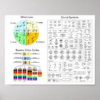 Ohmens lag, motståndsfärg kodifierar, går runt poster