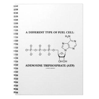 Olik typ av tankar cellAdenosinetriphosphaten Anteckningsbok Med Spiral