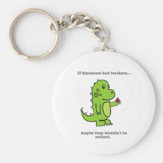 Om Dinosaurs hade lärare Rund Nyckelring