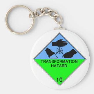 Omformning faraa Keychain Rund Nyckelring