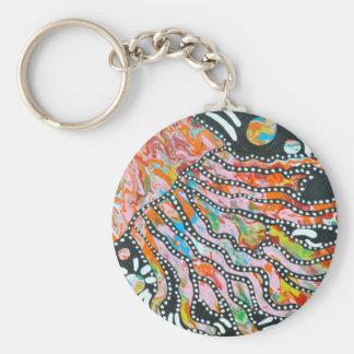 Oräknelig färghägringmanet rund nyckelring