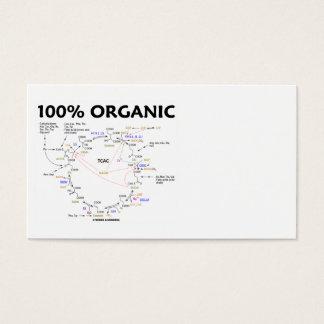 Organisk 100% (Krebs cyklar - citronsyra cyklar), Visitkort