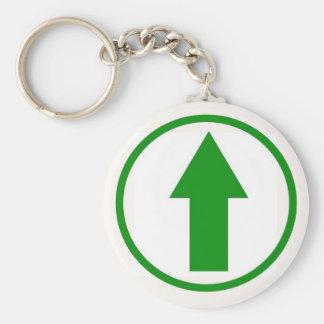 Ovanför påverkan - grönt rund nyckelring
