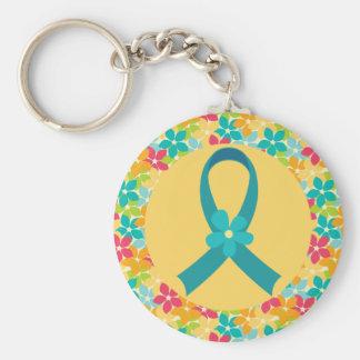 Ovarian cancer eller PCOS-medvetenhetgåva Rund Nyckelring