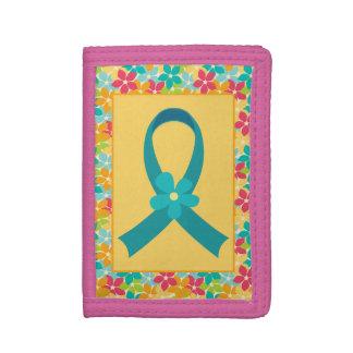 Ovarian cancer eller plånbok för PCOS-bandgåva