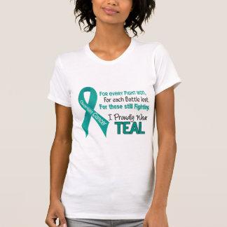 Ovarian cancer för varje ..... ha på sig jag tröja