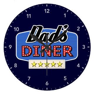 Pappa middag - kök tar tid på stor klocka