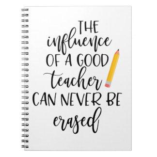 Påverkan av en bra lärare kan aldrig vara anteckningsbok