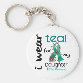 PCOS ha på sig jag krickan för min dotter 43 Rund Nyckelring
