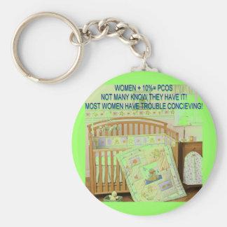 PCOS-nyckelring Rund Nyckelring