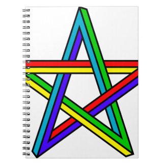 Penrose_pentagram Anteckningsbok