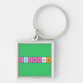 Periodisk bordnyckelring för skåp fyrkantig silverfärgad nyckelring