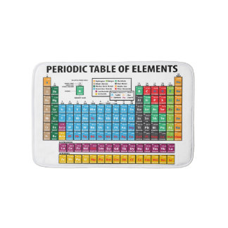 Periodiskt bord av inslag badrumsmatta