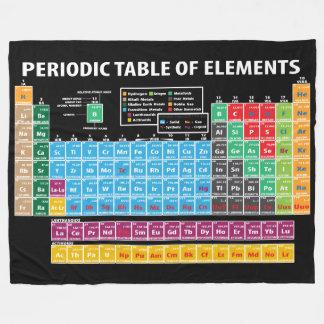 Periodiskt bord av inslag fleecefilt
