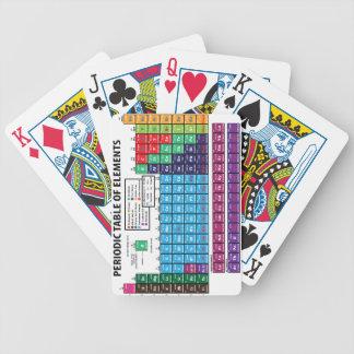 Periodiskt bord av inslag spelkort