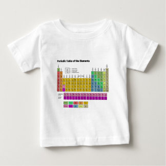 Periodiskt bord av inslag t-shirt