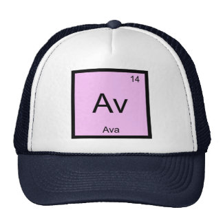 Periodiskt bord Ava för känt kemiinslag Keps