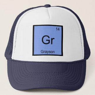 Periodiskt bord Grayson för känt kemiinslag Keps