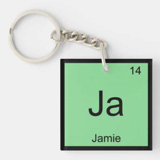 Periodiskt bord Jamie för känt kemiinslag