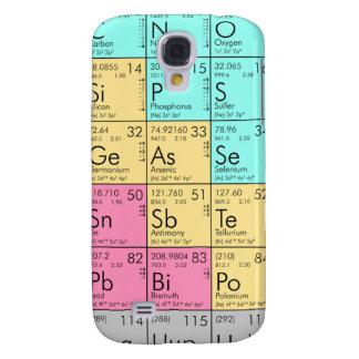 Periodiskt bordfodral för iPhonen 3G/3Gs Galaxy S4 Fodral
