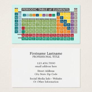 Periodvis periodiskt bord av inslag visitkort