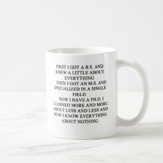 Phd-skämt, PHD-skämt Kaffemugg