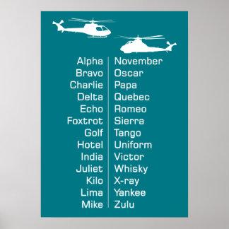 Phonetic stava alfabet för helikopteravbrytare poster