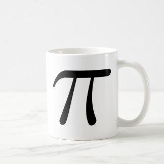 pi-kaffemugg kaffemugg