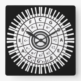 Pianonycklar cirklar av Fifths Fyrkantig Klocka