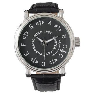 Pitchpipe Armbandsur