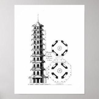 Planera av pagodaen på Kew, från 'den Jardins Angl Poster