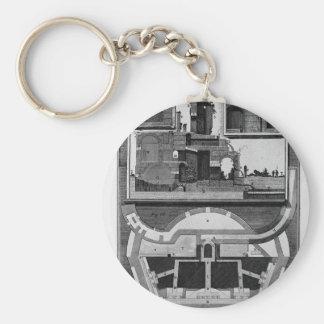 Planera, och lodrät delar upp av slottet Giovanni Rund Nyckelring