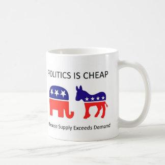 Politik är den billiga kaffemuggen kaffemugg