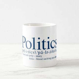 Politik Kaffemugg