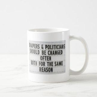 POLITIKAR KAFFEMUGG