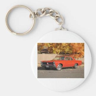 Pontiac GTO Rund Nyckelring