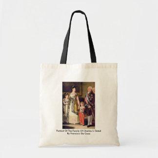 Porträtt av familjen av Charles Iv specificerar Budget Tygkasse